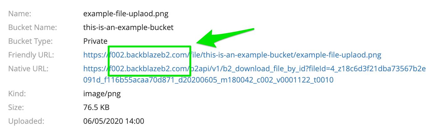 Backblaze B2 Download Host
